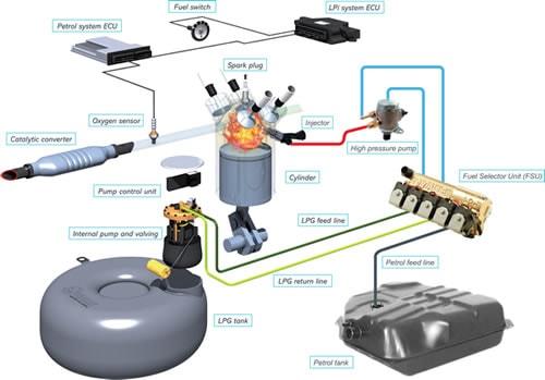 Схема напольный газовый котел