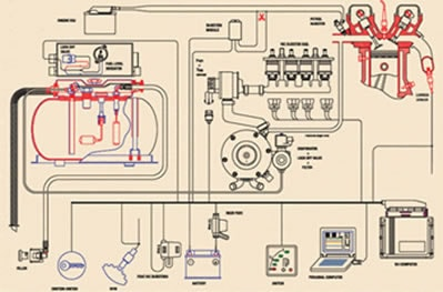 Schema impianto Prins VSI