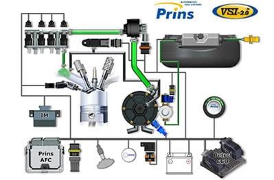 Mappatura impianto Prins VSI 2.0 sistema avanzato